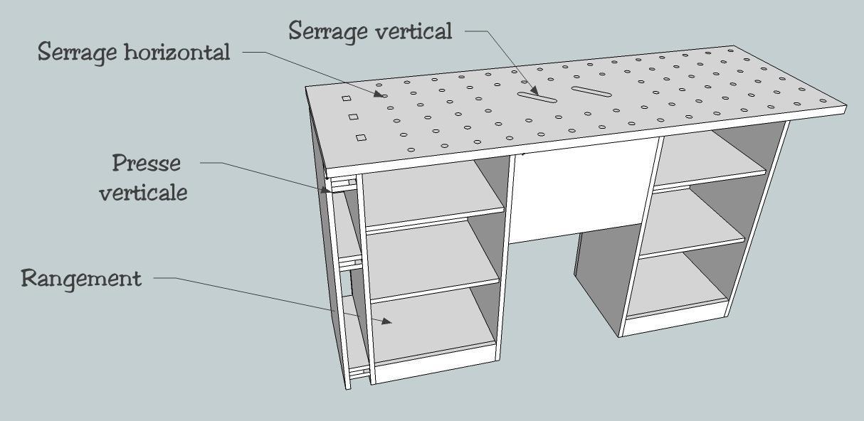 copain des copeaux videos formation bois 2011. Black Bedroom Furniture Sets. Home Design Ideas